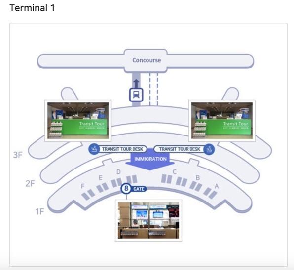 Бесплатный тур в аэропорту Инчхон терминал 1