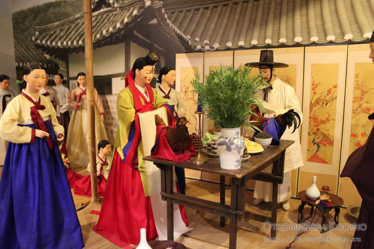 Кёнбоккун-музей6