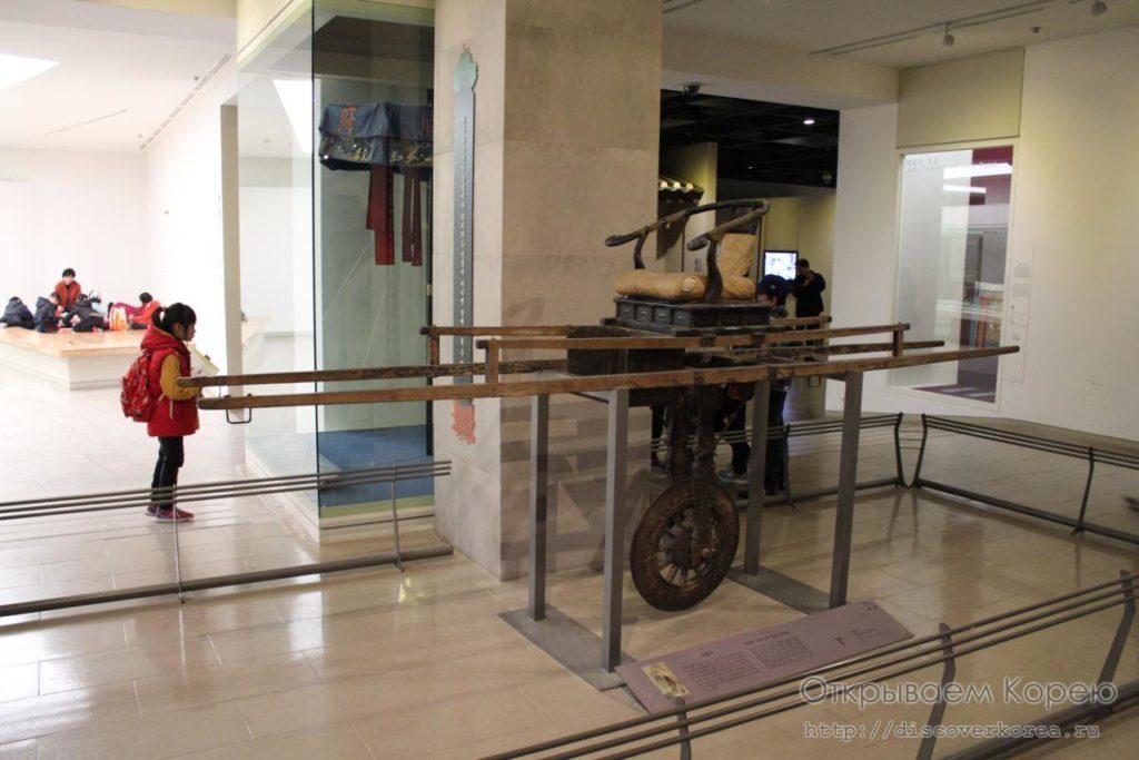 Кёнбоккун-музей7