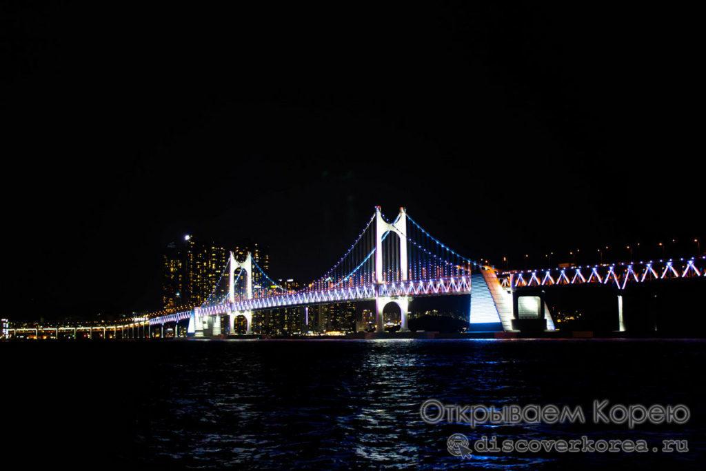 Мост Гвангангли