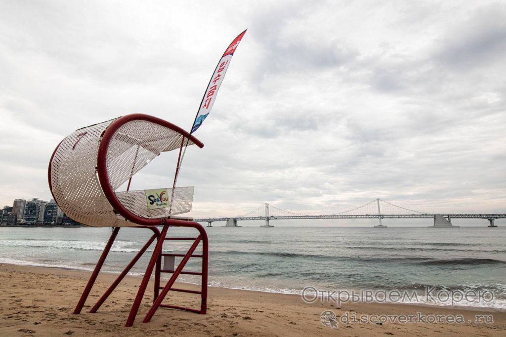 Пляжи Пусана - Гвагангли
