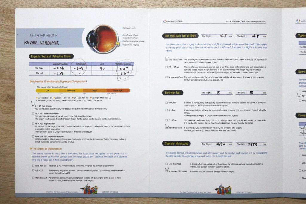коррекция зрения ласик-03